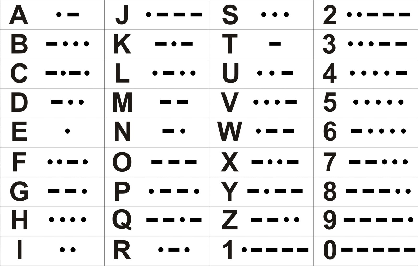 Binary Code Alphabet besides Chines Symbol Tattoos And Kanji Symbol likewise Morseovka besides Morse code translator tree when you hear a move together with Cach D E1 BB 8Dc Phien Am Trong Ti E1 BA BFng Anh. on morse code translator
