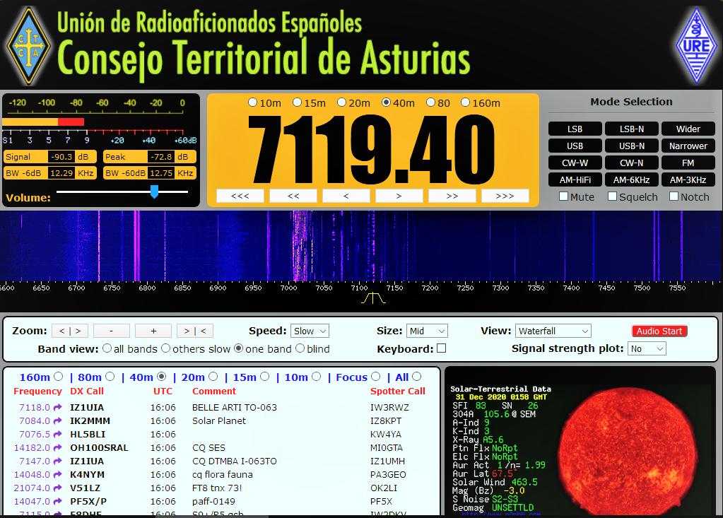 SDR RECEPTOR DE U.R.E. DE RADIOAFICIONADOS DEL CONSEJO TERRITORIAL DE ASTURIAS